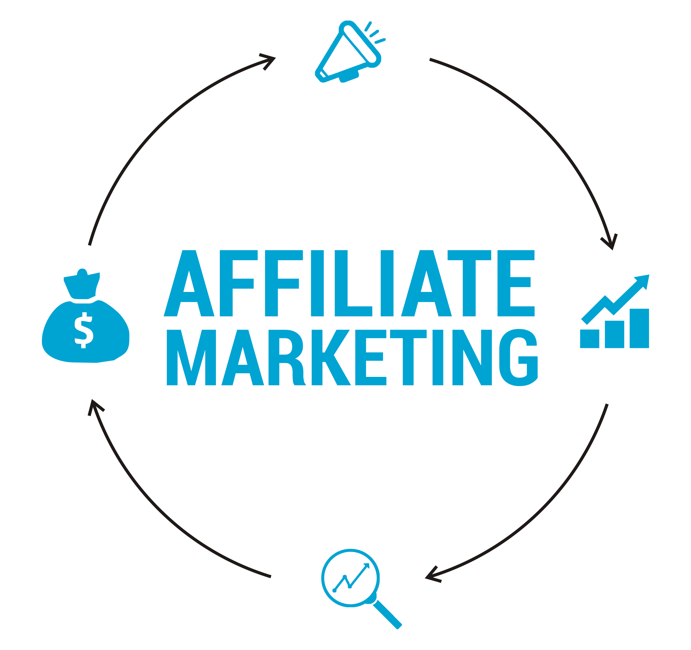 make money affiliate